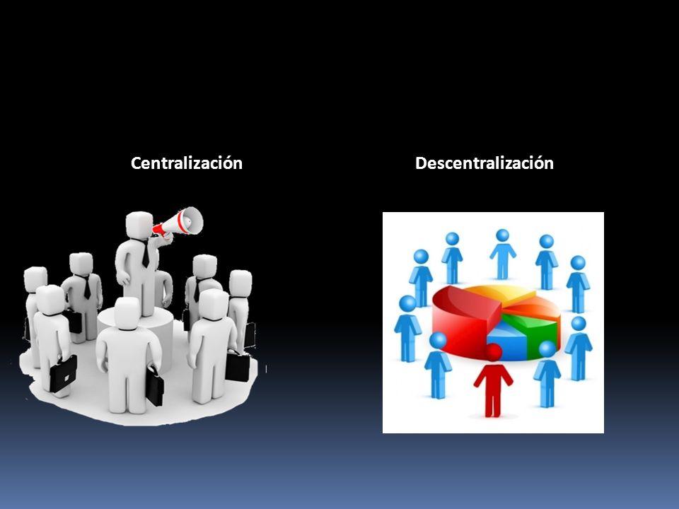 Centralización y descentralización Conveniencia de la descentralización Conveniencia de la centralización a)Para aliviar la carga del nivel directivo superior b) Para facilitar la diversificación c)Para que las decisiones se puedan tomar en el lugar y nivel más apropiado a)Durante las primeras etapas de su desarrollo.