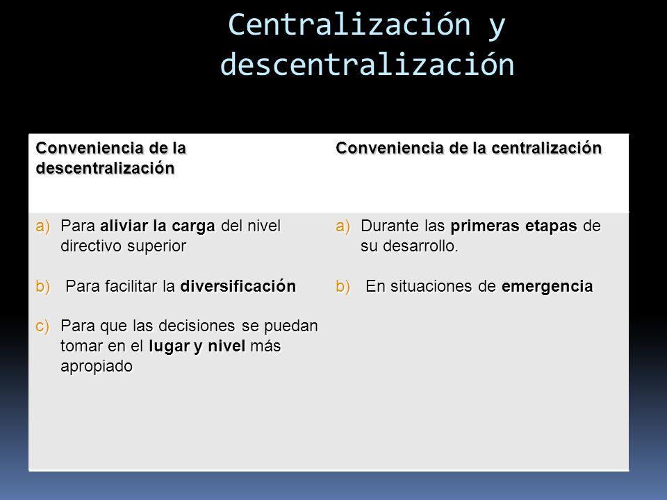 Centralización y descentralización Conveniencia de la descentralización Conveniencia de la centralización a)Para aliviar la carga del nivel directivo