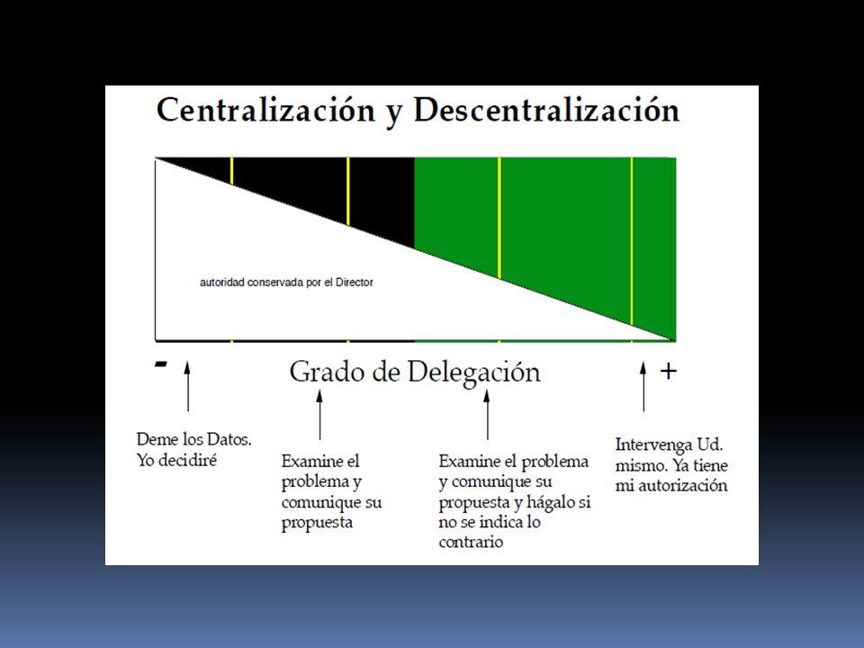Las ventajas de la centralización · Visión global de la empresa.