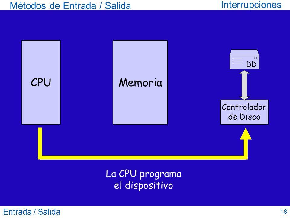Entrada / Salida 18 Métodos de Entrada / Salida CPUMemoria DD Controlador de Disco La CPU programa el dispositivo Interrupciones