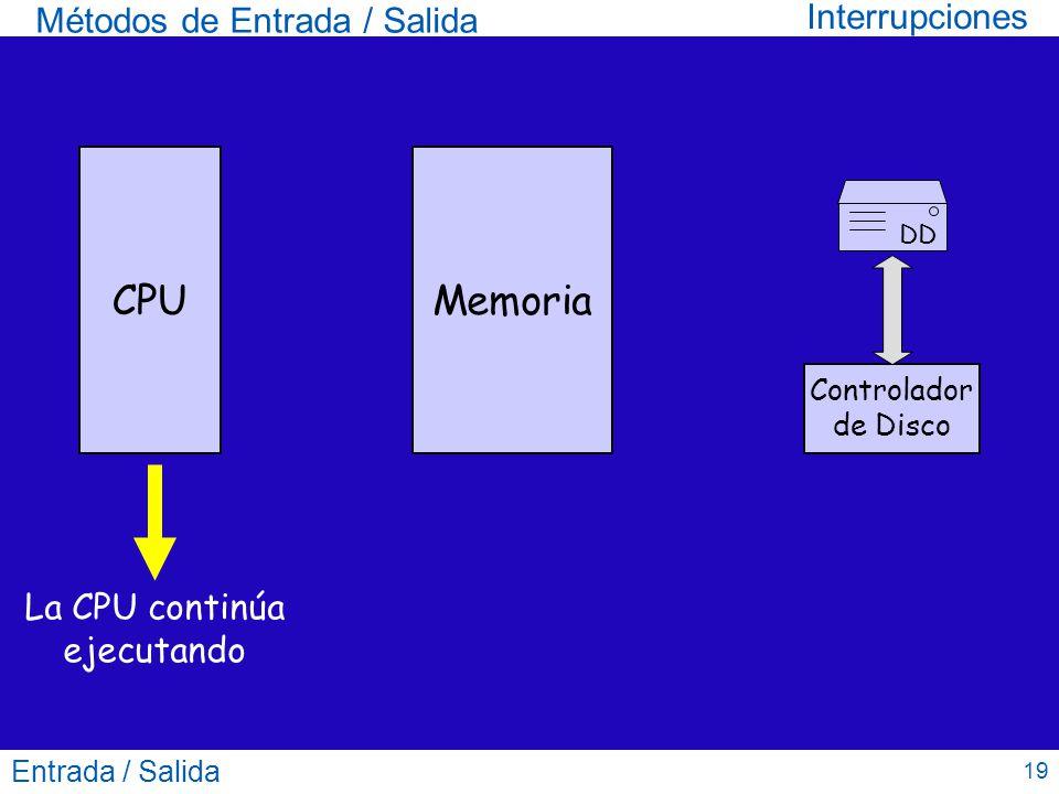 Entrada / Salida 19 Métodos de Entrada / Salida CPUMemoria DD Controlador de Disco La CPU continúa ejecutando Interrupciones