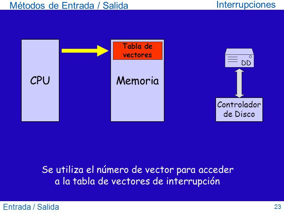 Entrada / Salida 23 Métodos de Entrada / Salida CPUMemoria DD Controlador de Disco Interrupciones Se utiliza el número de vector para acceder a la tab