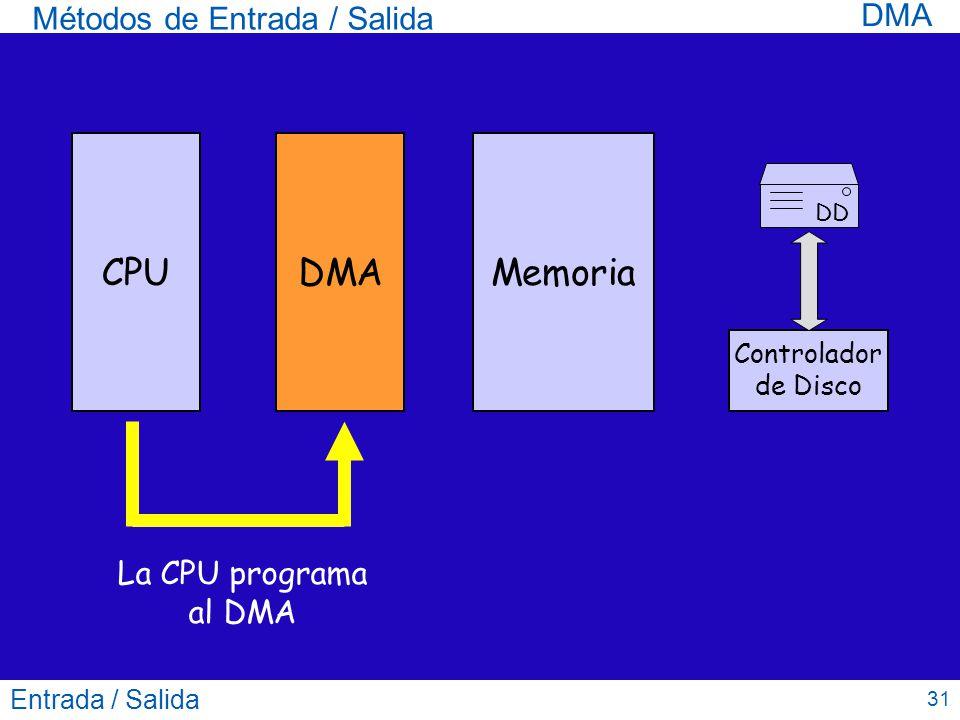 Entrada / Salida 31 Métodos de Entrada / Salida DMA CPUDMAMemoria DD Controlador de Disco La CPU programa al DMA