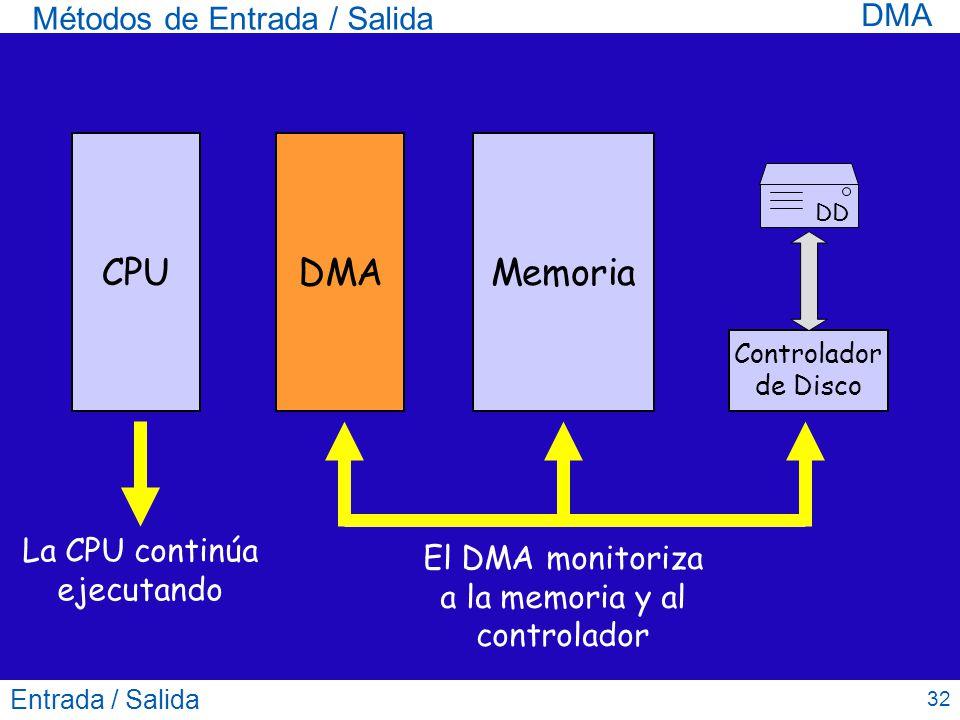 Entrada / Salida 32 Métodos de Entrada / Salida DMA CPUDMAMemoria DD Controlador de Disco La CPU continúa ejecutando El DMA monitoriza a la memoria y