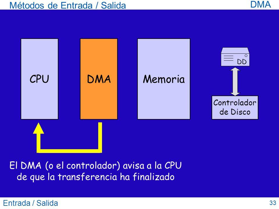 Entrada / Salida 33 Métodos de Entrada / Salida DMA CPUDMAMemoria DD Controlador de Disco El DMA (o el controlador) avisa a la CPU de que la transfere