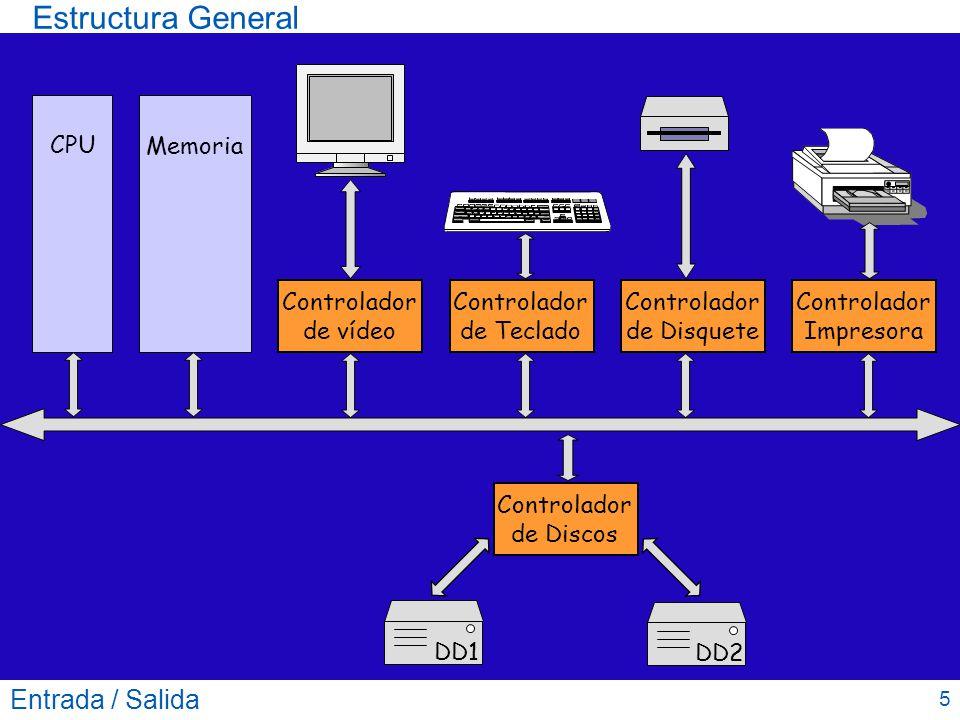 Estructura General Entrada / Salida 5 CPU Memoria DD1DD2 Controlador de vídeo Controlador de Teclado Controlador de Disquete Controlador Impresora Con