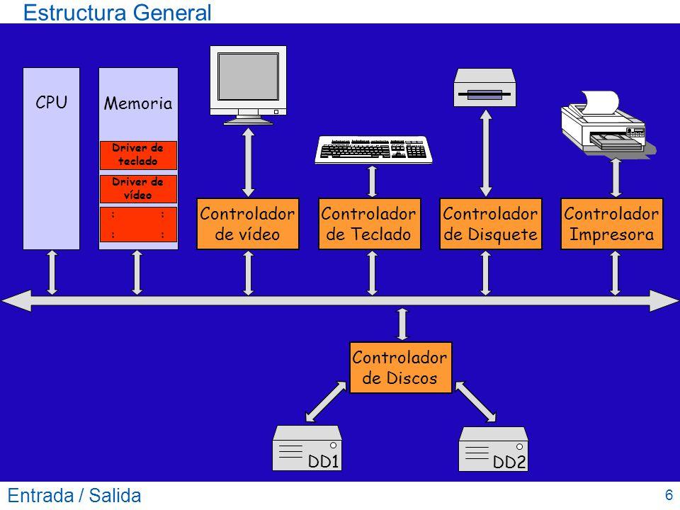 Estructura General Entrada / Salida 6 CPU Memoria DD1DD2 Controlador de vídeo Controlador de Teclado Controlador de Disquete Controlador Impresora Con