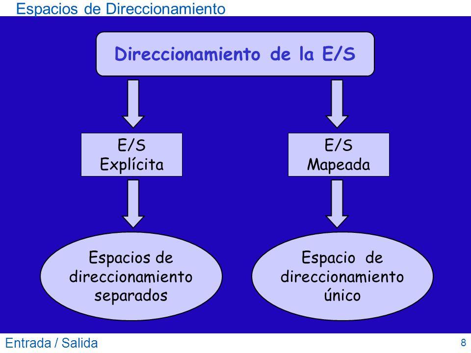 Espacios de Direccionamiento Entrada / Salida 9 E/S Explícita Intel: Instrucciones explícitas de E/S IN (AX, FFF4); OUT (AX, FFF6); PowerPC: Registro de control para conmutar de espacio de direccionamiento E/S Mapeada 68000: Instrucciones normales MOVE.B $EFFA07,D0 MOVE.B D0,$EFFA07
