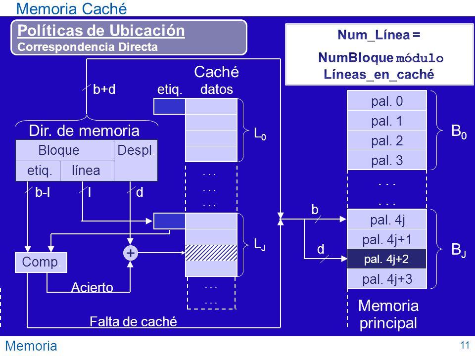 Memoria Memoria Caché Políticas de Ubicación Correspondencia Directa BloqueDespl. L0L0 Comp.... etiq. datos Caché LJLJ Dir. de memoria b+d pal. 0 pal.