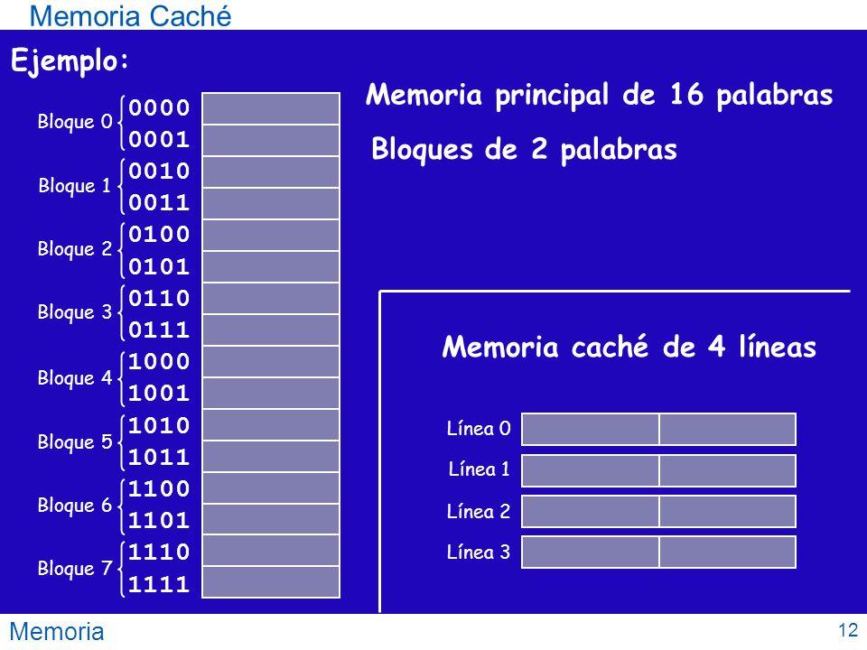 Arquitectura de Computadores 0000 0001 0010 0011 0100 0101 0110 0111 1000 1001 1010 1011 1100 1101 1110 1111 Memoria principal de 16 palabras Bloque 0