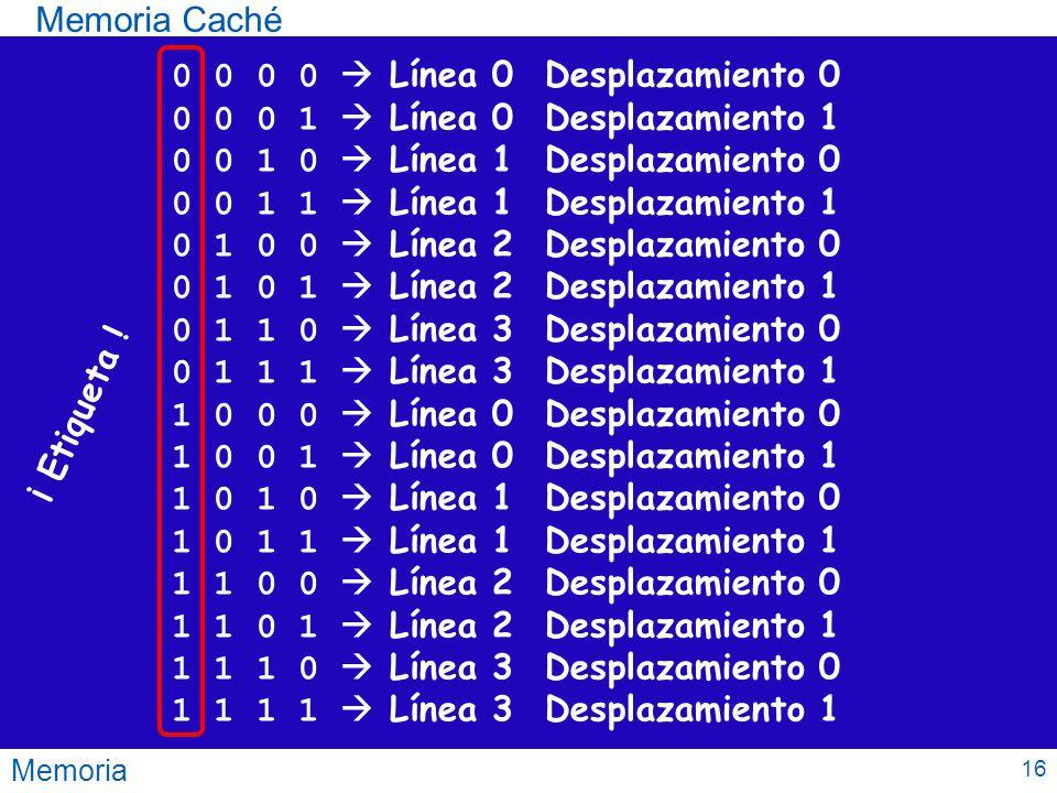 Arquitectura de Computadores 0 0 0 0 Línea 0 Desplazamiento 0 0 0 0 1 Línea 0 Desplazamiento 1 0 0 1 0 Línea 1 Desplazamiento 0 0 0 1 1 Línea 1 Despla