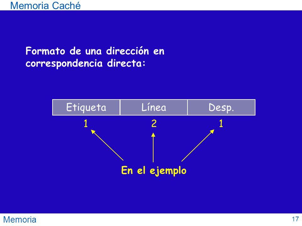 Arquitectura de Computadores Etiqueta Formato de una dirección en correspondencia directa: LíneaDesp. 121 En el ejemplo Memoria Caché Memoria 17