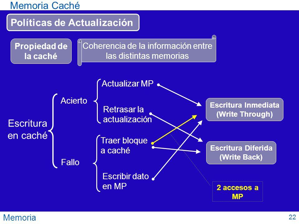 Memoria Memoria Caché Políticas de Actualización Coherencia de la información entre las distintas memorias Propiedad de la caché Escritura en caché Ac