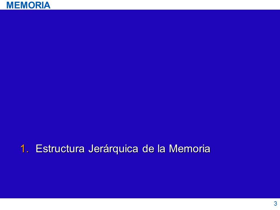1.Estructura Jerárquica de la Memoria 3 MEMORIA
