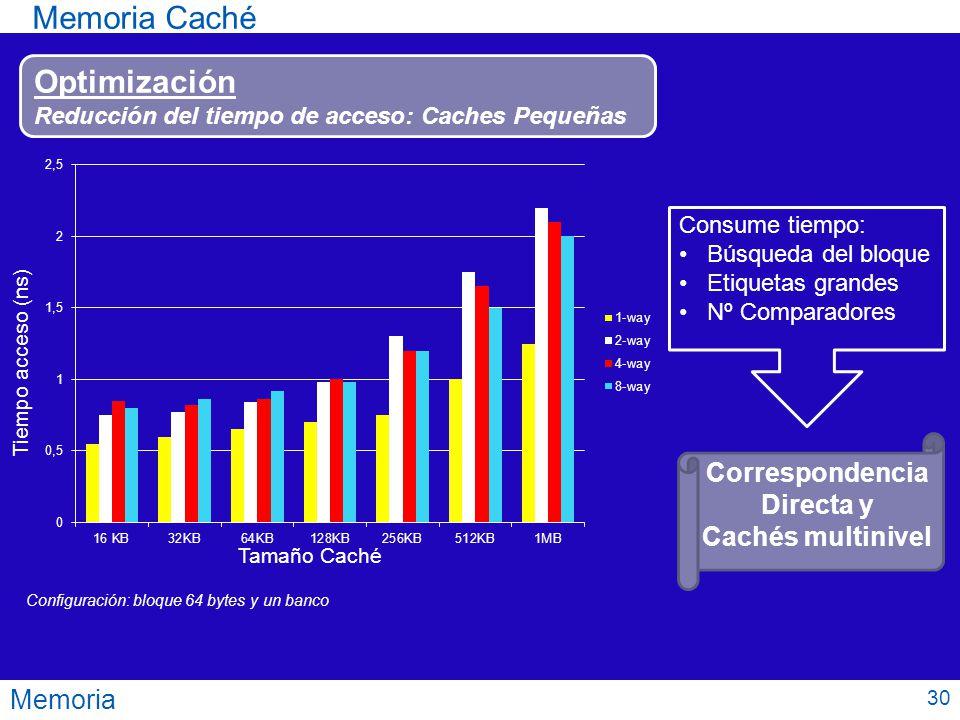 Memoria Memoria Caché Optimización Reducción del tiempo de acceso: Caches Pequeñas Tamaño Caché Tiempo acceso (ns) Consume tiempo: Búsqueda del bloque