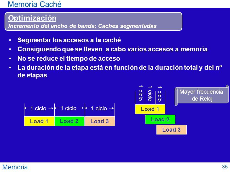 Memoria Memoria Caché Optimización Incremento del ancho de banda: Caches segmentadas Segmentar los accesos a la caché Consiguiendo que se lleven a cab