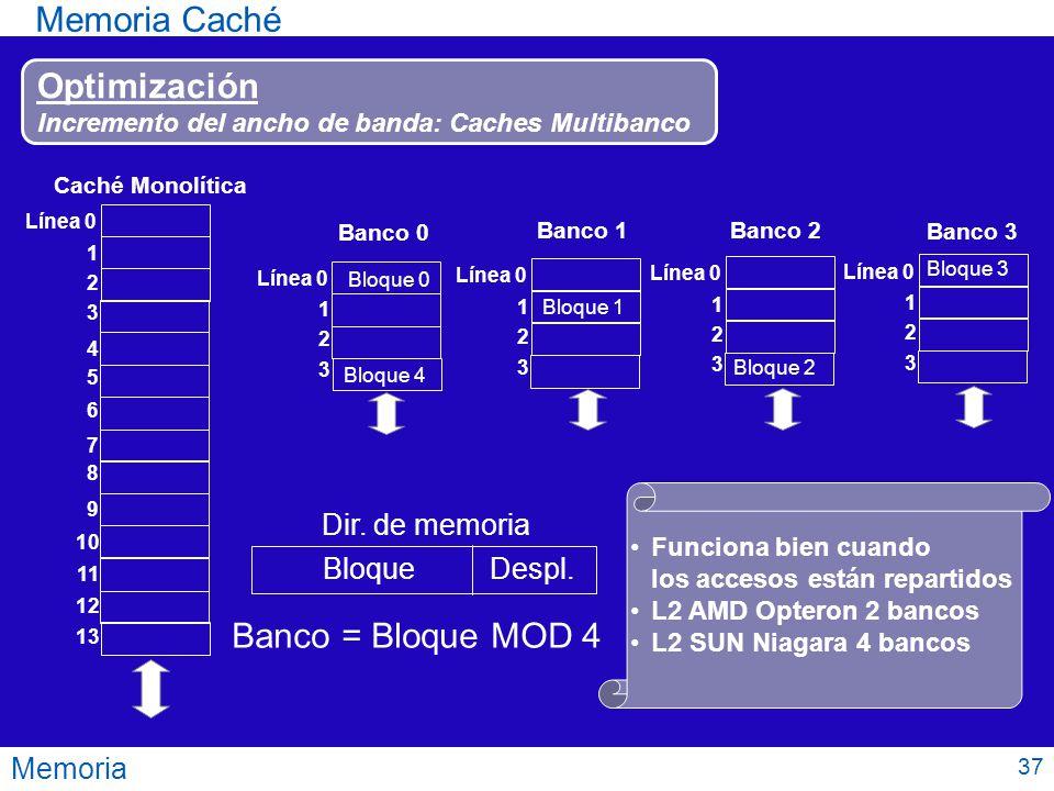 Memoria Memoria Caché Optimización Incremento del ancho de banda: Caches Multibanco Línea 0 1 2 3 1 2 3 1 2 3 1 2 3 Banco 0 Banco 1 Banco 2 Banco 3 Lí