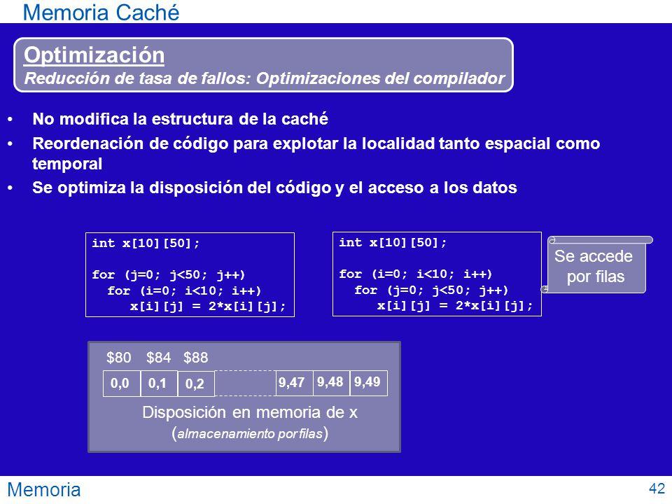 Memoria Memoria Caché Optimización Reducción de tasa de fallos: Optimizaciones del compilador No modifica la estructura de la caché Reordenación de có