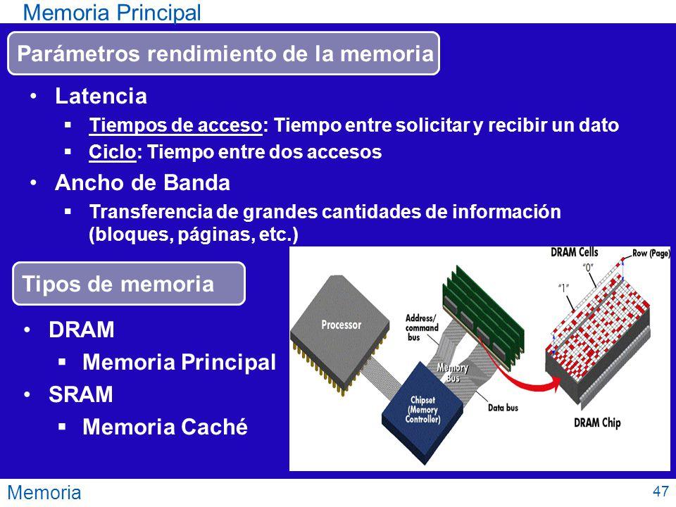 Memoria Memoria Principal Latencia Tiempos de acceso: Tiempo entre solicitar y recibir un dato Ciclo: Tiempo entre dos accesos Ancho de Banda Transfer