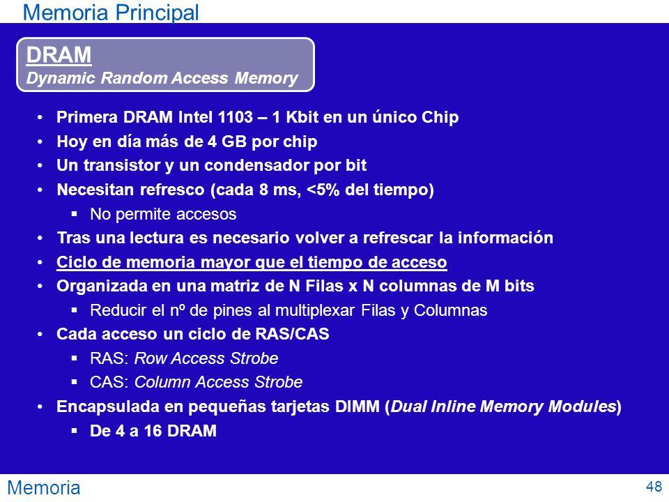 Memoria Memoria Principal DRAM Dynamic Random Access Memory Primera DRAM Intel 1103 – 1 Kbit en un único Chip Hoy en día más de 4 GB por chip Un trans