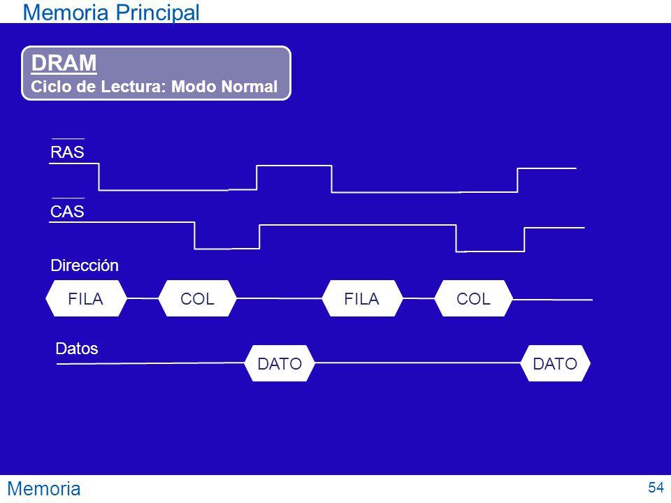 Memoria Memoria Principal FILACOLFILACOL RASCAS Dirección Datos DRAM Ciclo de Lectura: Modo Normal 54 DATO