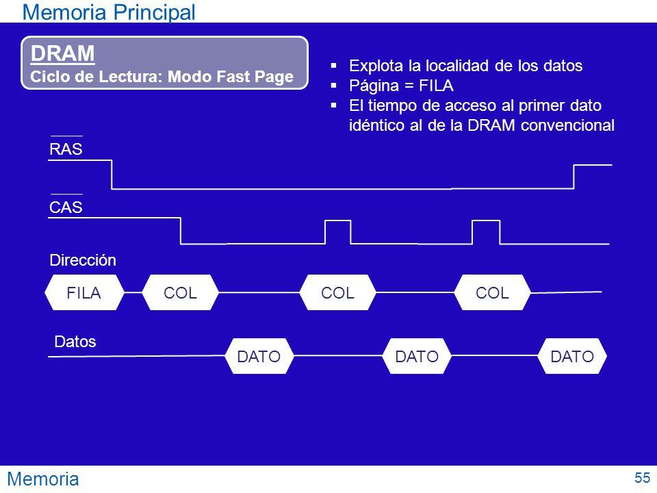 Memoria Memoria Principal DRAM Ciclo de Lectura: Modo Fast Page FILACOL RASCAS Dirección Datos COL Explota la localidad de los datos Página = FILA El