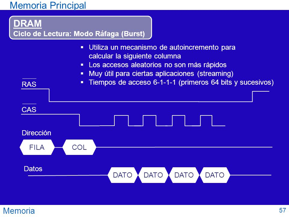 Memoria Memoria Principal DRAM Ciclo de Lectura: Modo Ráfaga (Burst) FILACOL RASCAS Dirección Datos Utiliza un mecanismo de autoincremento para calcul
