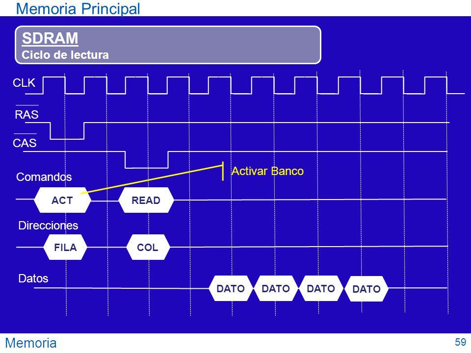 Memoria Memoria Principal SDRAM Ciclo de lectura RAS CLK CAS ACTREAD FILACOL Comandos Direcciones DATO Datos DATO Activar Banco 59