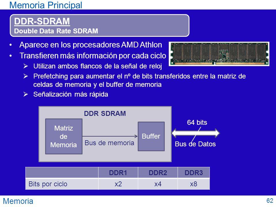 Memoria Memoria Principal DDR-SDRAM Double Data Rate SDRAM Aparece en los procesadores AMD Athlon Transfieren más información por cada ciclo Utilizan