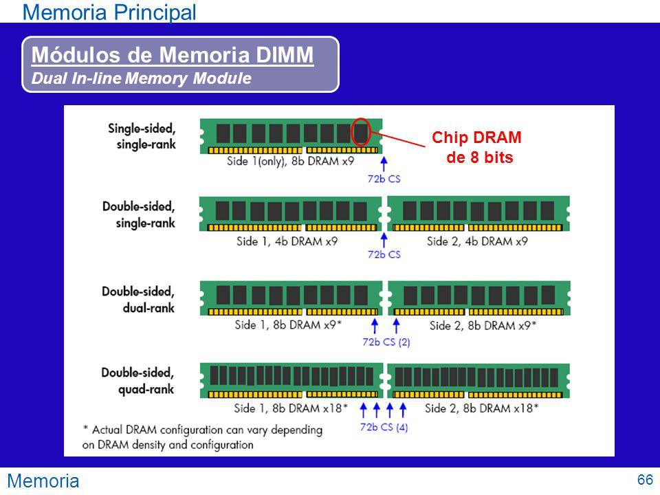 Memoria Memoria Principal Módulos de Memoria DIMM Dual In-line Memory Module Chip DRAM de 8 bits 66