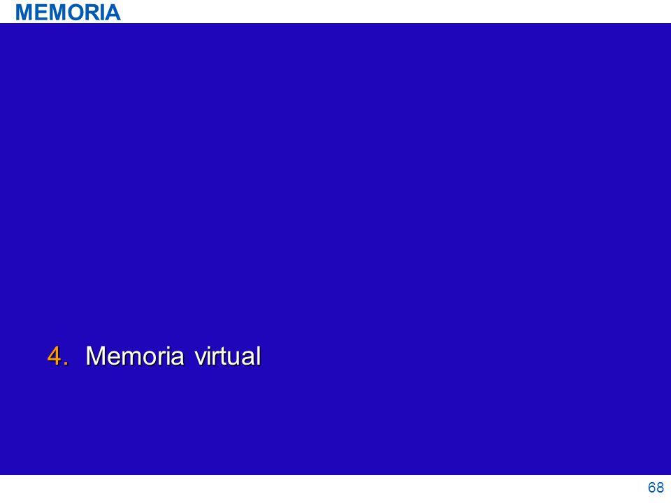 4.Memoria virtual 68 MEMORIA