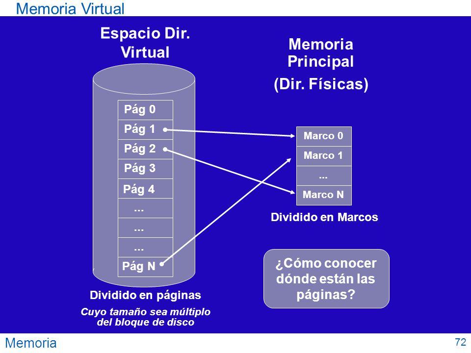 Memoria Virtual Tema 4 Gestión de Memoria 72 Memoria Principal (Dir. Físicas) Dividido en páginas Cuyo tamaño sea múltiplo del bloque de disco Pág 0 P
