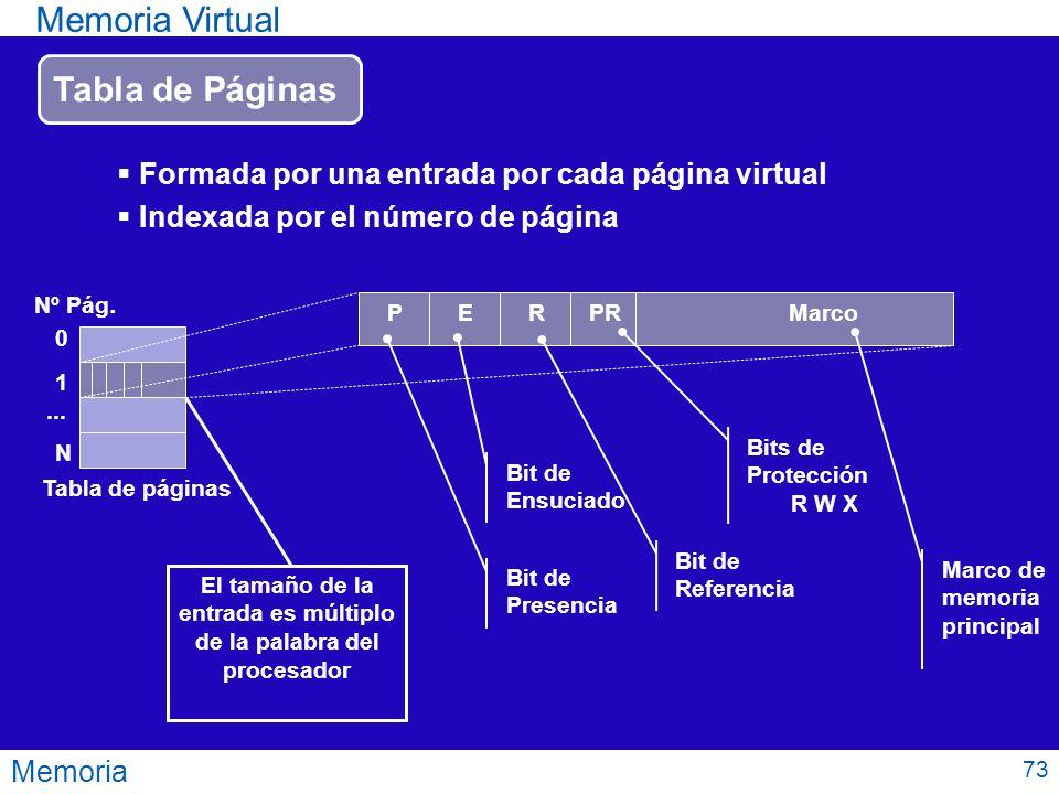Memoria Memoria Virtual 73 Tabla de páginas 0 1... N Nº Pág. Formada por una entrada por cada página virtual Indexada por el número de página PERPR Bi