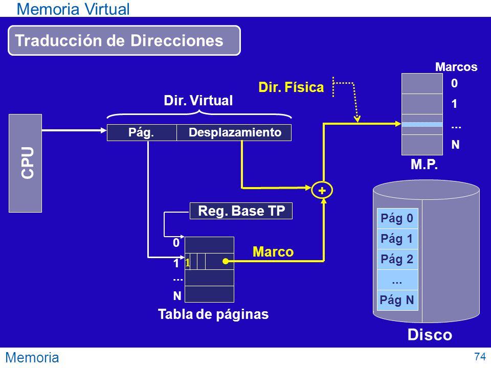 Memoria Memoria Virtual 74 Pág. Desplazamiento Dir. Virtual CPU + M.P. Marcos 1... N 0 Reg. Base TP Disco Pág 0 Pág 1 Pág 2... Pág N Dir. Física Tabla