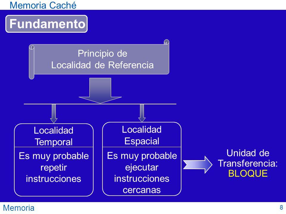 Memoria Fundamento Es muy probable repetir instrucciones Localidad Temporal Localidad Espacial Principio de Localidad de Referencia Es muy probable ej