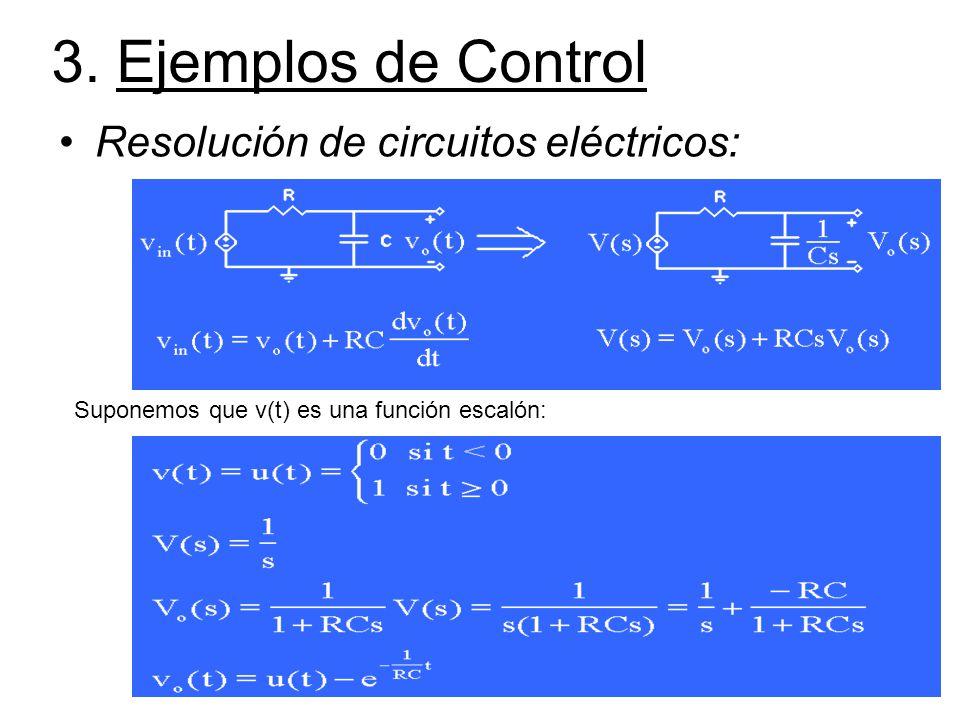 3. Ejemplos de Control Resolución de circuitos eléctricos: Suponemos que v(t) es una función escalón: