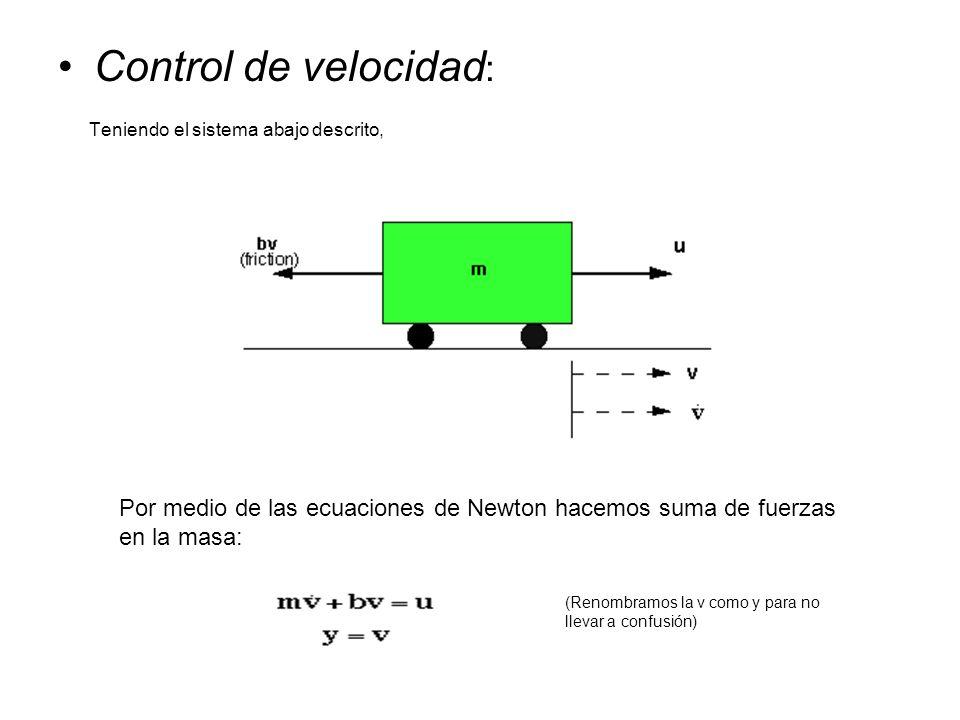 Control de velocidad : Teniendo el sistema abajo descrito, Por medio de las ecuaciones de Newton hacemos suma de fuerzas en la masa: (Renombramos la v