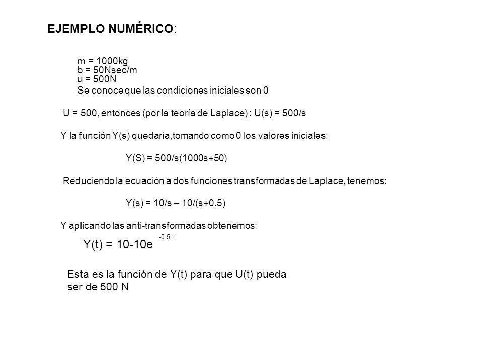 EJEMPLO NUMÉRICO: m = 1000kg b = 50Nsec/m u = 500N Se conoce que las condiciones iniciales son 0 U = 500, entonces (por la teoría de Laplace) : U(s) =