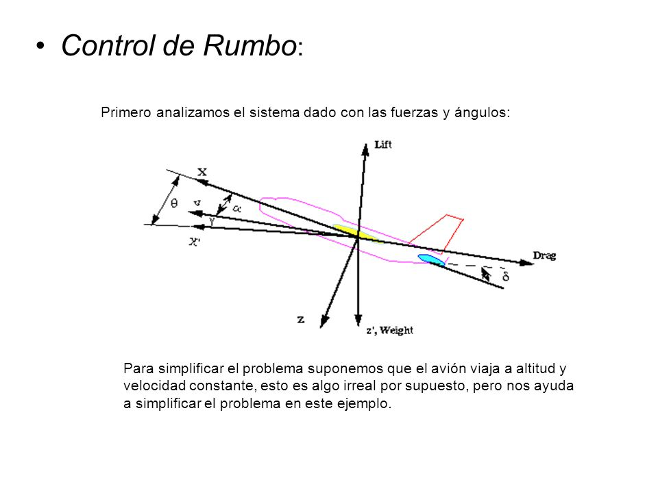 Control de Rumbo : Primero analizamos el sistema dado con las fuerzas y ángulos: Para simplificar el problema suponemos que el avión viaja a altitud y