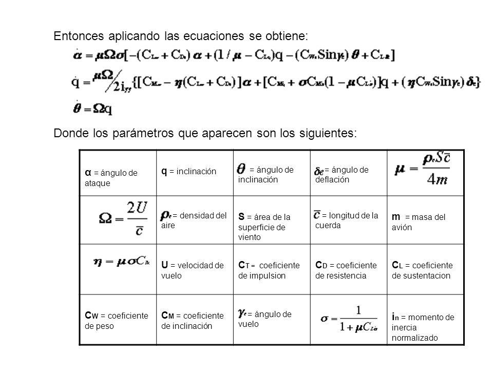 Entonces aplicando las ecuaciones se obtiene: Donde los parámetros que aparecen son los siguientes: α = ángulo de ataque q = inclinación = ángulo de i