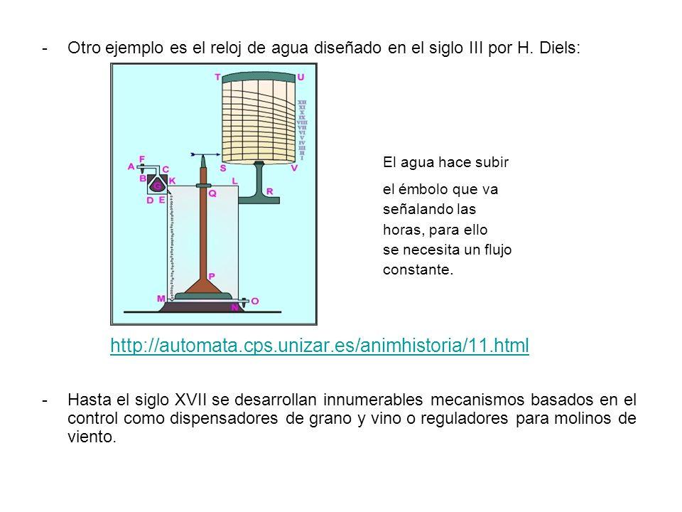 -Otro ejemplo es el reloj de agua diseñado en el siglo III por H. Diels: El agua hace subir el émbolo que va señalando las horas, para ello se necesit