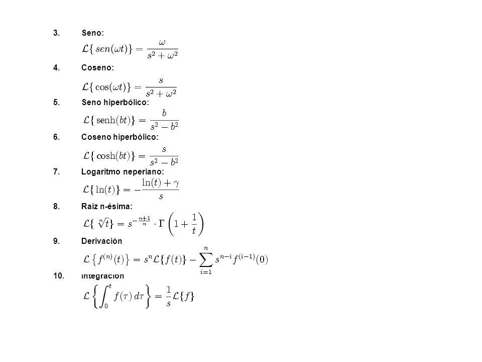 3.Seno: 4.Coseno: 5.Seno hiperbólico: 6.Coseno hiperbólico: 7.Logaritmo neperiano: 8.Raiz n-ésima: 9.Derivación 10.Integración