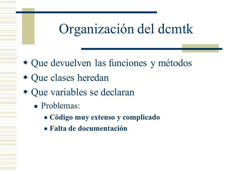 Organización del dcmtk Que devuelven las funciones y métodos Que clases heredan Que variables se declaran Problemas: Código muy extenso y complicado F