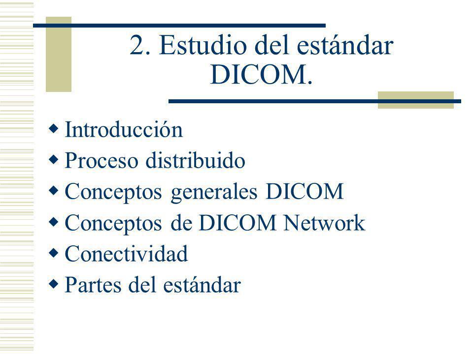 2. Estudio del estándar DICOM. Introducción Proceso distribuido Conceptos generales DICOM Conceptos de DICOM Network Conectividad Partes del estándar