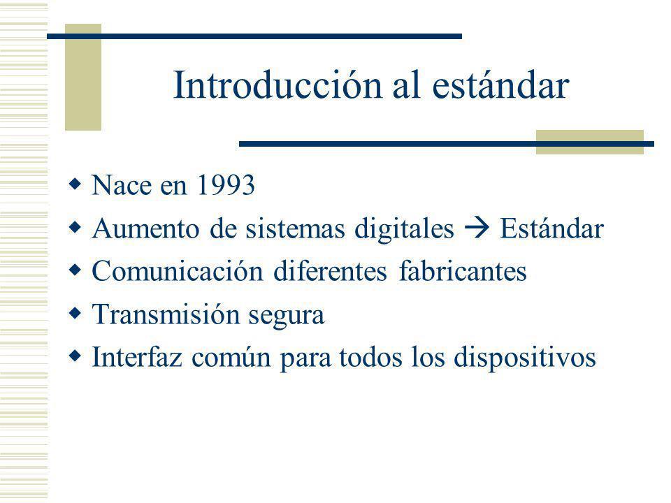 Introducción al estándar Nace en 1993 Aumento de sistemas digitales Estándar Comunicación diferentes fabricantes Transmisión segura Interfaz común par