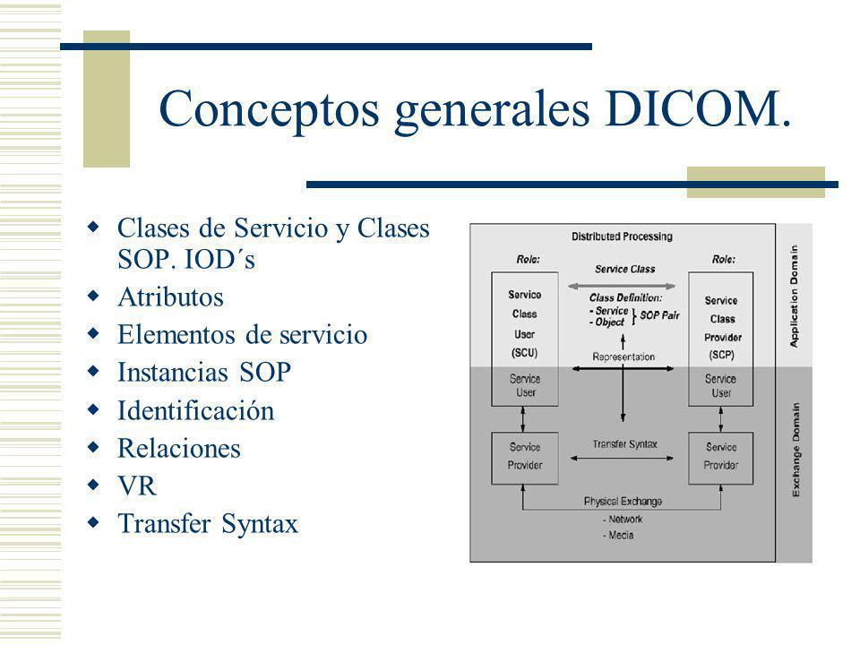 Conceptos generales DICOM. Clases de Servicio y Clases SOP. IOD´s Atributos Elementos de servicio Instancias SOP Identificación Relaciones VR Transfer