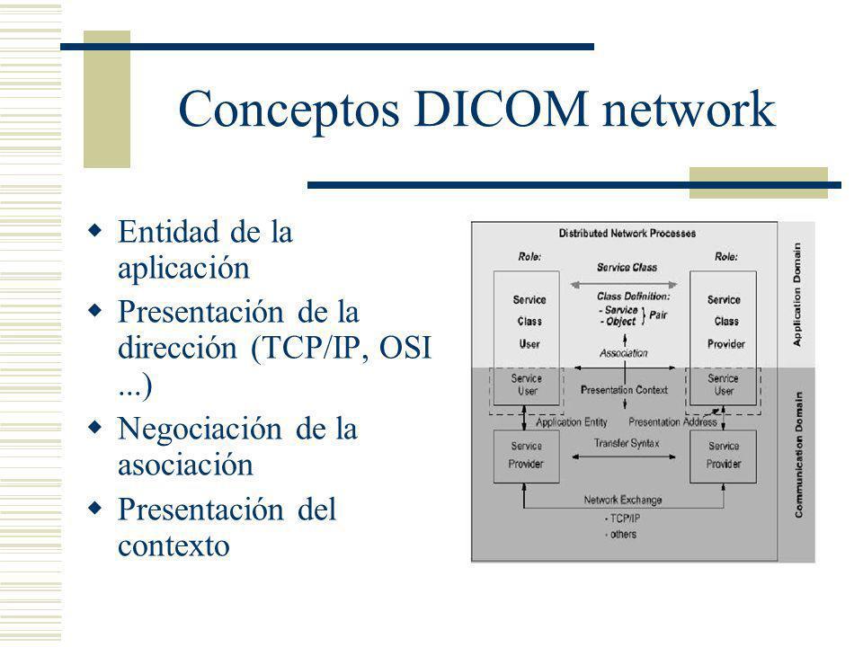 Conceptos DICOM network Entidad de la aplicación Presentación de la dirección (TCP/IP, OSI...) Negociación de la asociación Presentación del contexto
