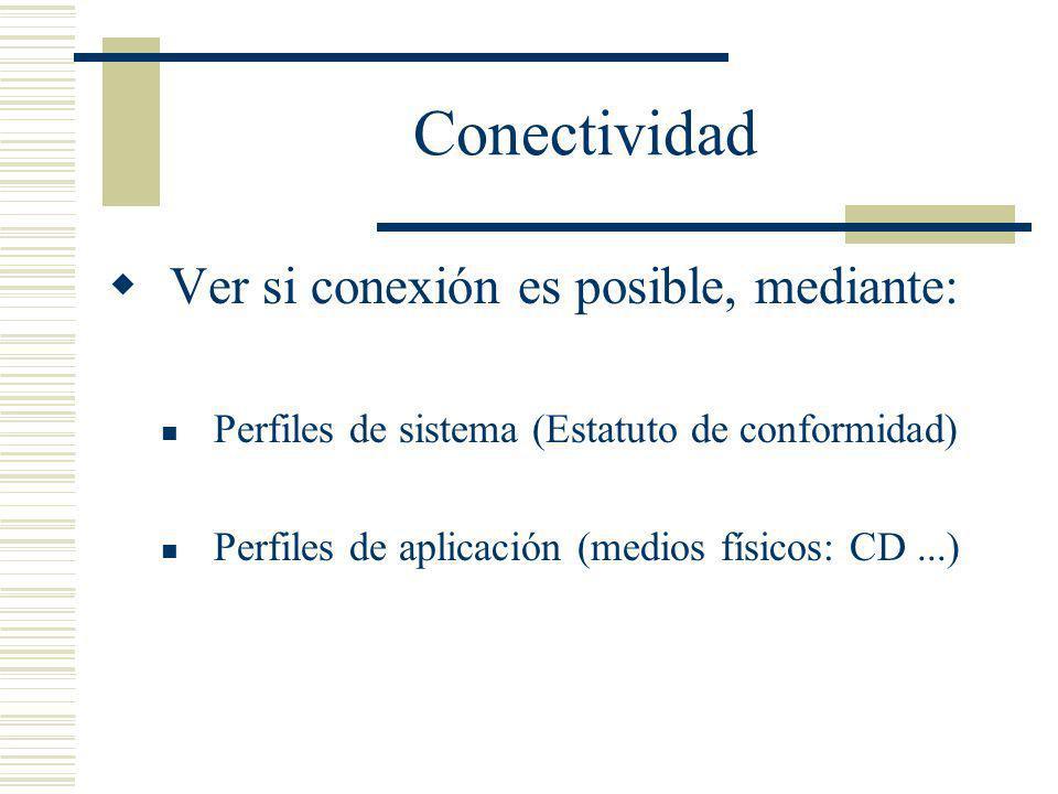 Conectividad Ver si conexión es posible, mediante: Perfiles de sistema (Estatuto de conformidad) Perfiles de aplicación (medios físicos: CD...)
