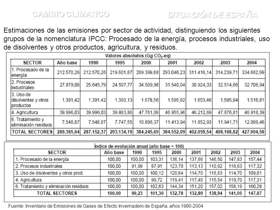 Fuente: Inventario de Emisiones de Gases de Efecto Invernadero de España. años 1990-2004 Estimaciones de las emisiones por sector de actividad, distin