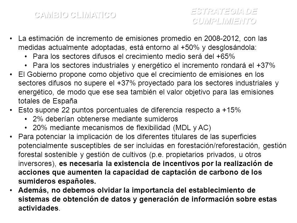 La estimación de incremento de emisiones promedio en 2008-2012, con las medidas actualmente adoptadas, está entorno al +50% y desglosándola: Para los sectores difusos el crecimiento medio será del +65% Para los sectores industriales y energético el incremento rondará el +37% El Gobierno propone como objetivo que el crecimiento de emisiones en los sectores difusos no supere el +37% proyectado para los sectores industriales y energético, de modo que ese sea también el valor objetivo para las emisiones totales de España Esto supone 22 puntos porcentuales de diferencia respecto a +15% 2% deberían obtenerse mediante sumideros 20% mediante mecanismos de flexibilidad (MDL y AC) Para potenciar la implicación de los diferentes titulares de las superficies potencialmente susceptibles de ser incluidas en forestación/reforestación, gestión forestal sostenible y gestión de cultivos (p.e.
